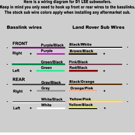 land rover discovery stereo wiring diagram subwoofer wire coil 1 rear left conenction is hooked to the stock right sub wire coil 2 only the rear connection was used in my application